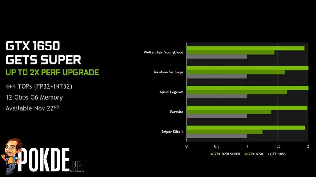 geforce gtx 1650 super performance chart