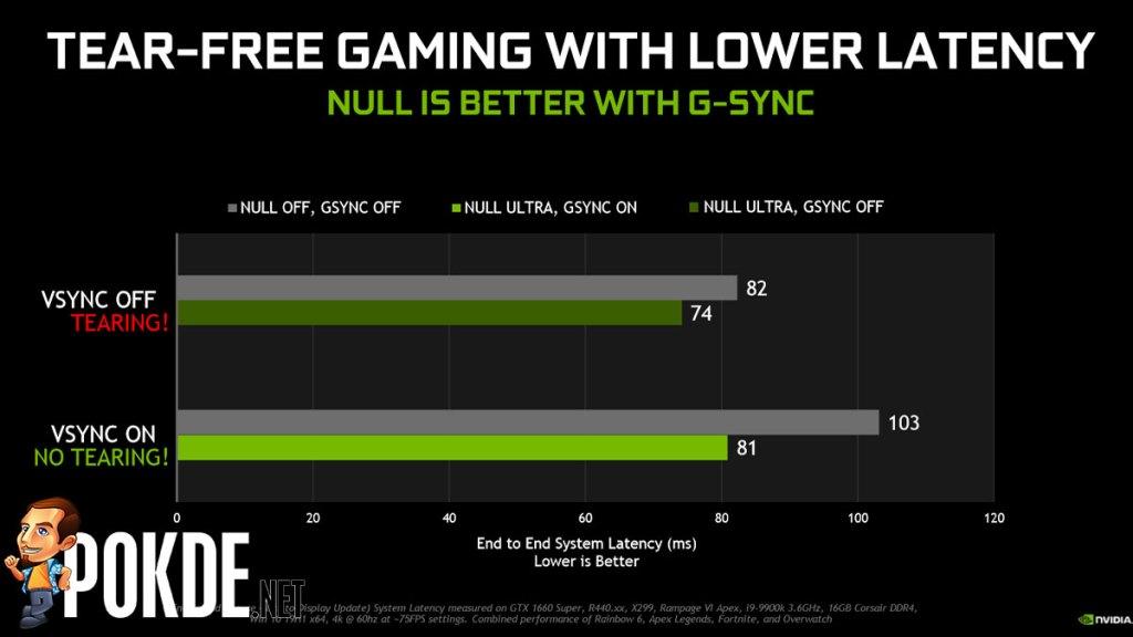 null g-sync