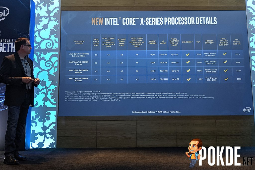 Intel announces the Cascade Lake-X CPUs — up to 50% more affordable than last-gen! 28