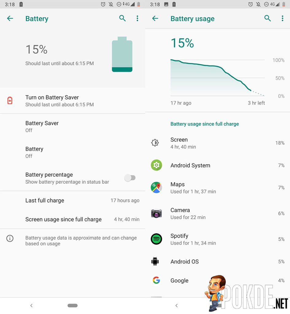 black shark 2 pro review battery life