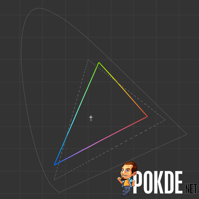 HUAWEI MateBook D 15 sRGB