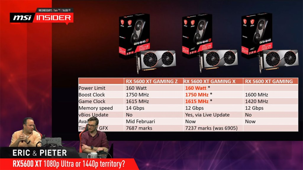 """The AMD Radeon RX 5600 XT """"upgrade"""" was really a surprise, even for AMD's partners 23"""