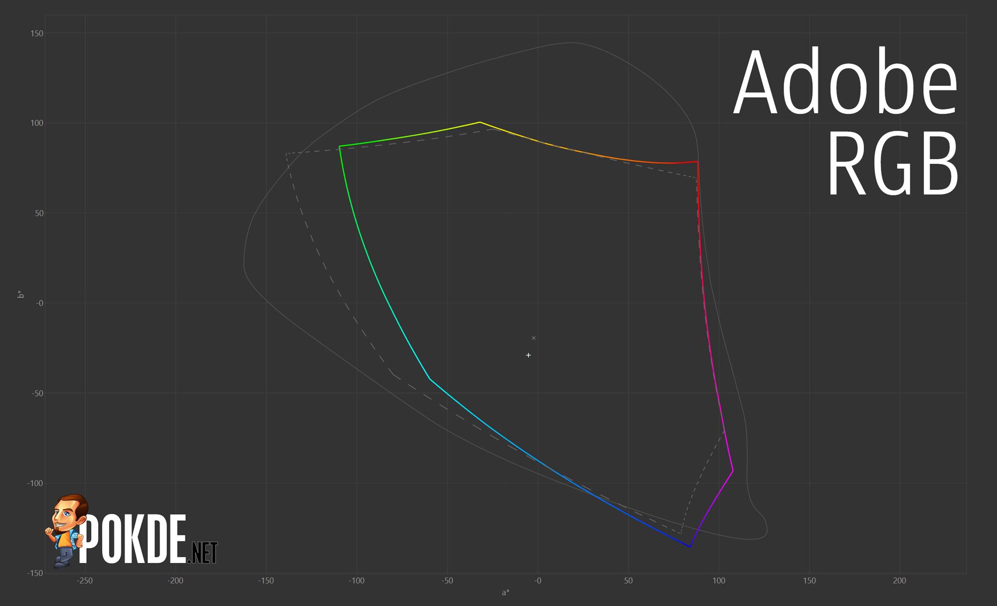 Acer Predator CG437K P Review - Monster Among Monitors 34