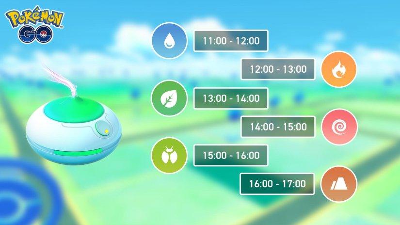 Simple Pokémon GO Incense Day guide