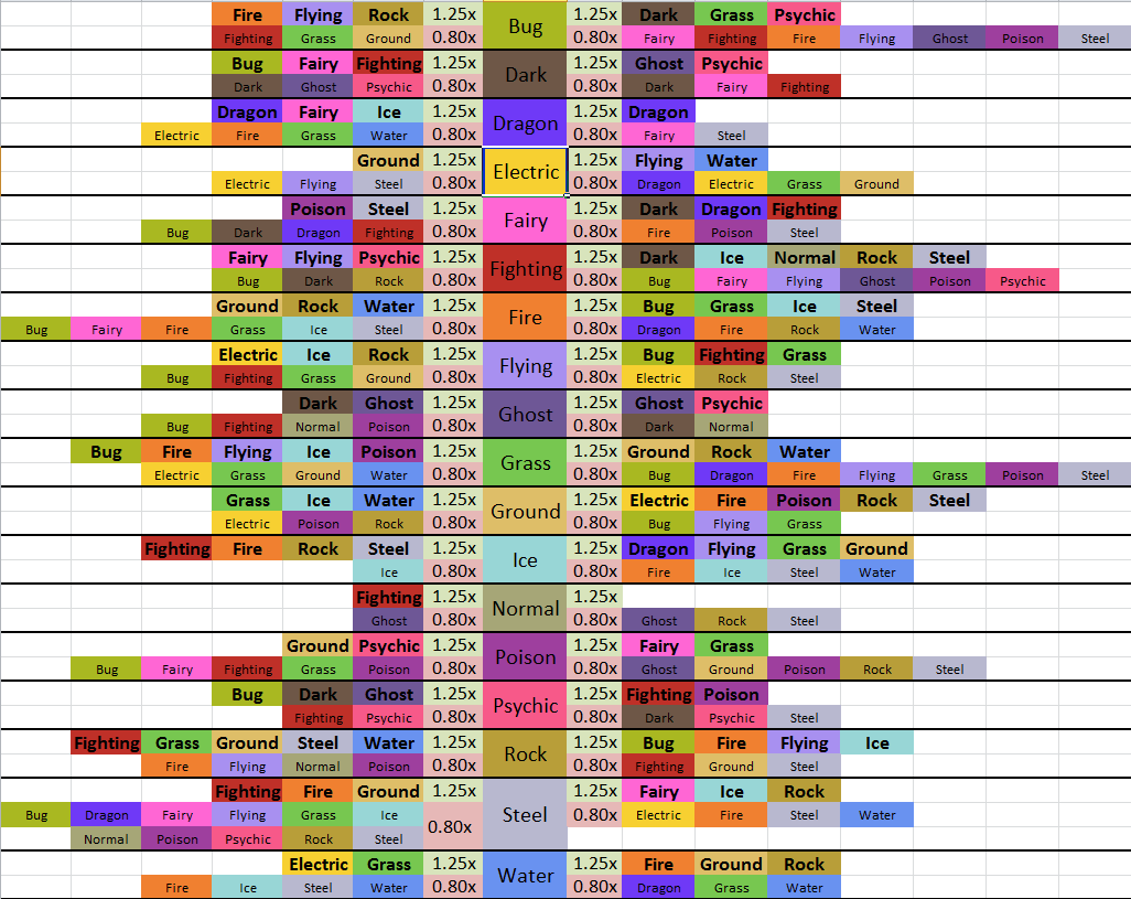 new type chart colors