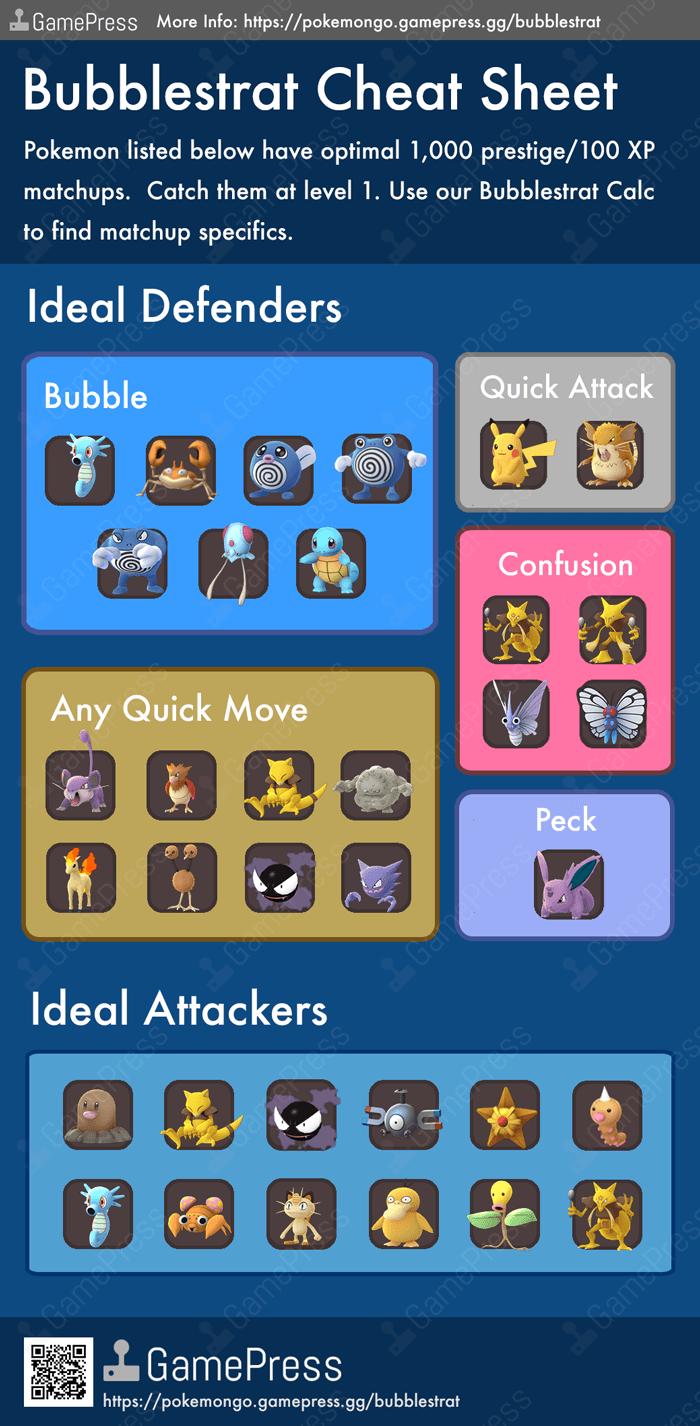 bubblestrat legacy pokemon go