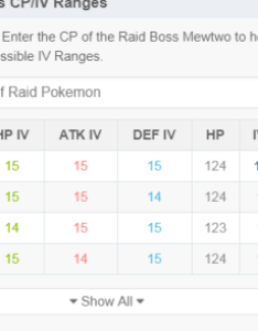 Nvm guys  found it on the mewtwo page thanks also what is max cp at lvl pokemon go wiki gamepress rh pokemongomepress