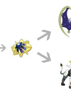 Cosmog evolution line also pokemon go hub rh pokemongohub