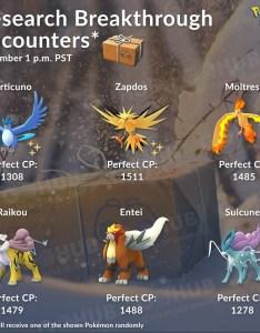 Research breakthrough december also field quests pokemon go hub rh pokemongohub