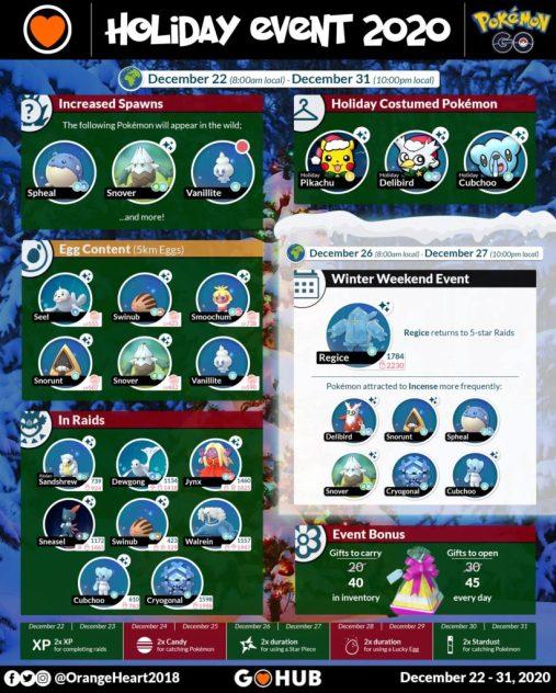 Pokémon GO Holidays Event 2020   Pokémon GO Hub
