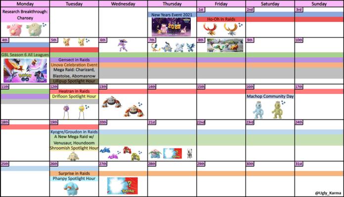 January 2021 Events In Pokemon Go Pokemon Go Hub