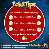 Poke Tips - Egg Distance Chart