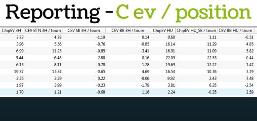 Comment analyser son Chip EV par position