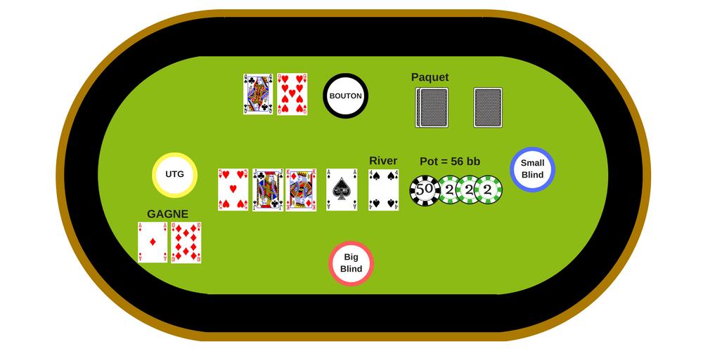 Abattage cartes poker