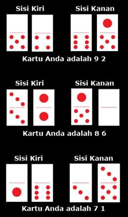 Jumlah Kartu Domino