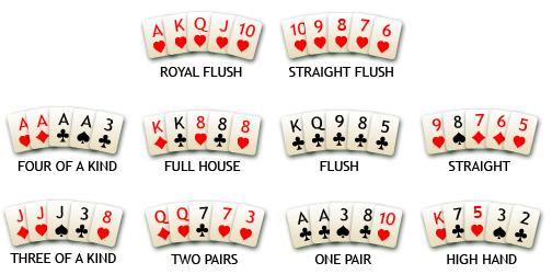 poker-hands.png?fit=504%2C250&ssl=1