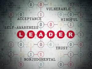 mindful-leadership-traits
