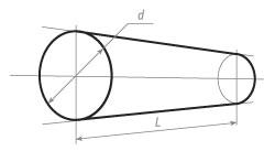 Расчет массы поковки круглого сечения