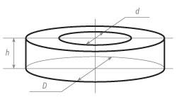 Расчет массы поковки кольца