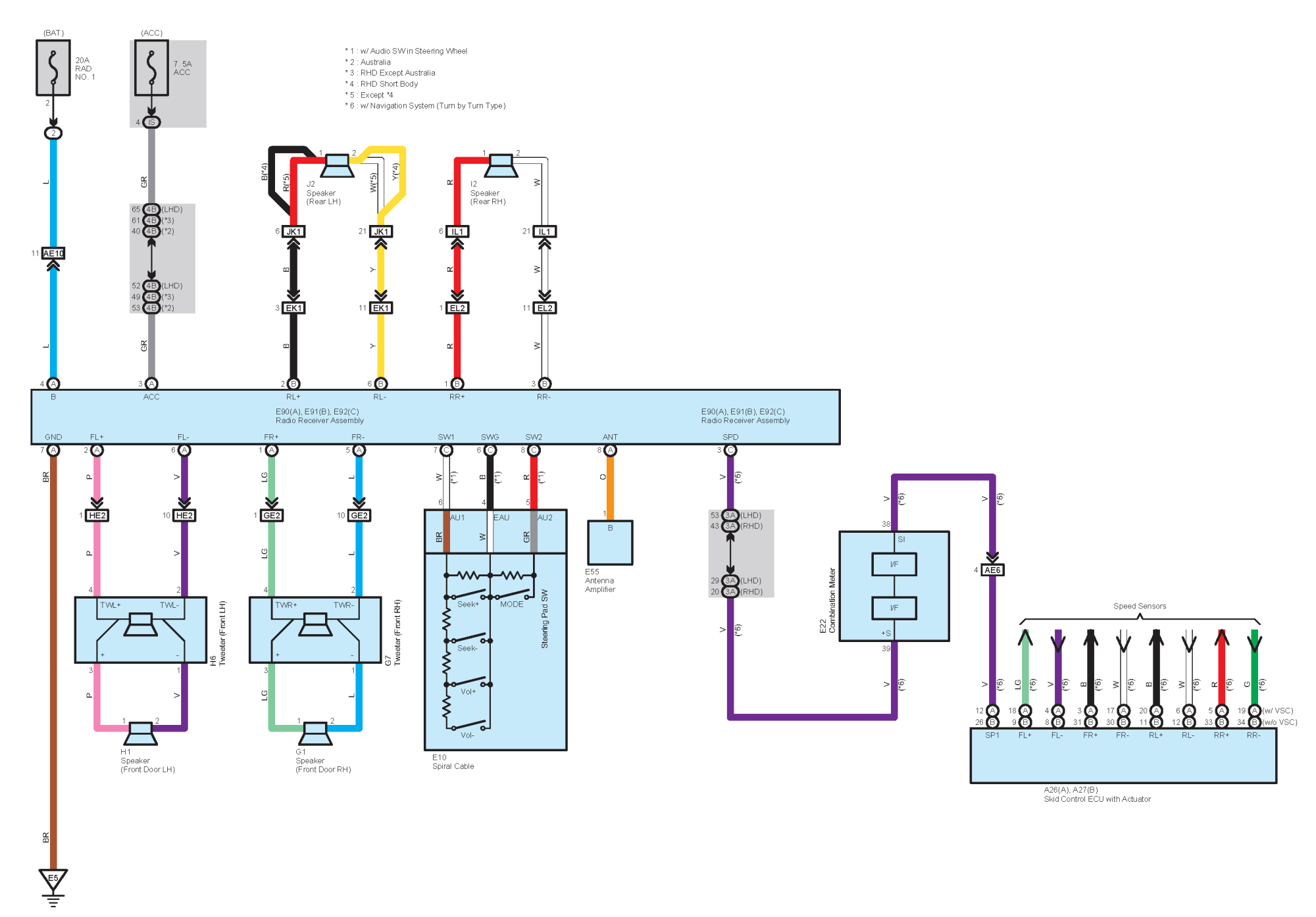 hight resolution of toyota rav4 wiring diagrams another blog about wiring diagram u2022 rh ok2 infoservice ru