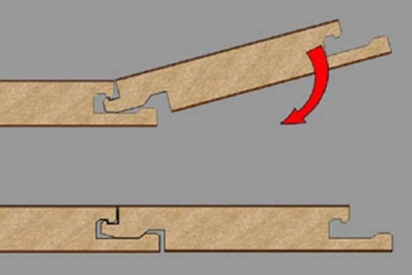 """Η αρχή της σύνδεσης των πλακών Laminate εξοπλισμένα με έναν τύπο κλειδώματος """"κλικ"""""""