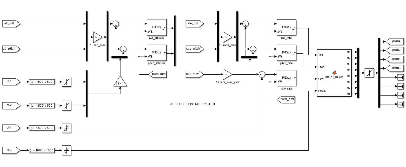Low-cost Image-assisted Inertial Navigation System for a