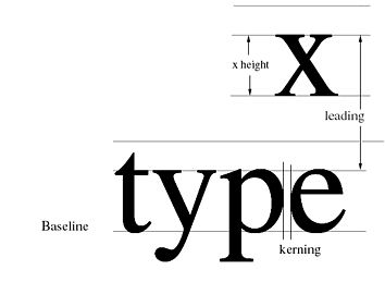Typography - Graphics and Web (2/2)