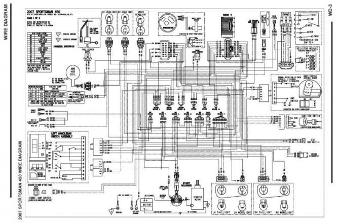 2004 polaris sportsman 700 wiring diagram - wiring diagram,