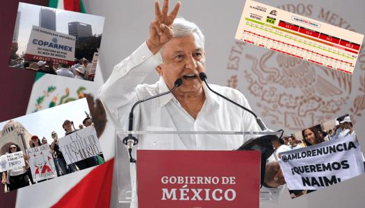 """""""Cae aprobación de AMLO 7.3%"""" o la nueva estrategia de la oposición"""
