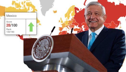 AMLO mejora 8 lugares en el ranking de la corrupción mundial