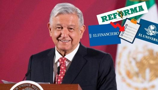 """AMLO: encuestas de Reforma, El Financiero y El Universal están """"cuchareadas"""""""