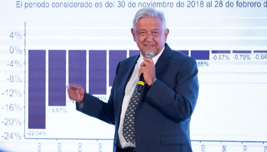 Conferencia de prensa mañanera de AMLO (01/04/2020) | En vivo
