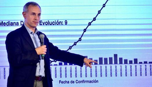 Ya entramos a la fase 3, anuncia Hugo López-Gatell