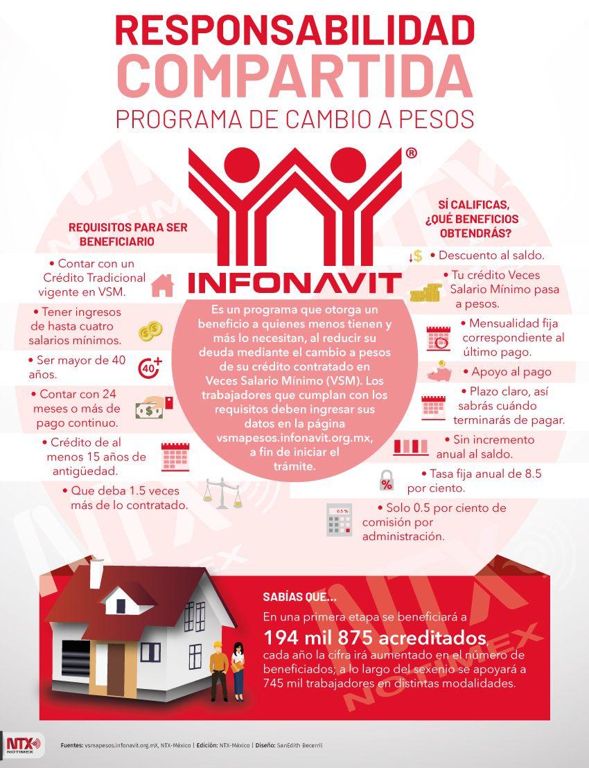 752976279ca2e17e796386803b39d7c8 - AMLO apoyará a trabajadores con créditos impagables en el Infonavit #AMLO