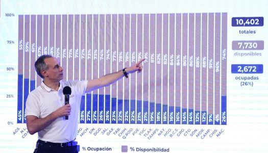 El nuevo absurdo de la oposición: que López-Gatell sabotea vacuna vs Covid