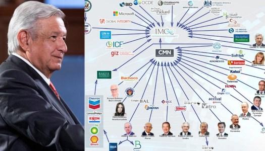 Empresarios multimillonarios golpean a AMLO desde el Imco