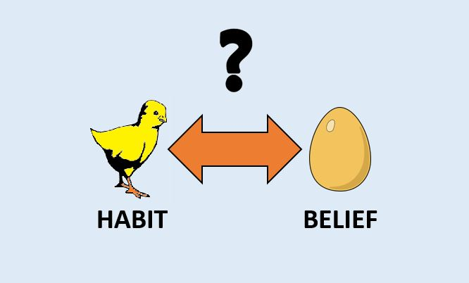 Habit Chicken or Belief Egg?  Which comes first in PD?