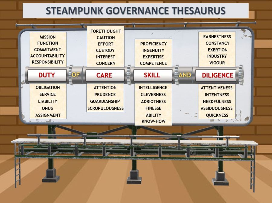 Steampunk Thesaurus: Duty of care, skill and diligence