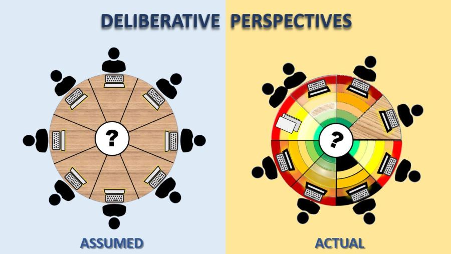 Filters and Factors in Deliberation