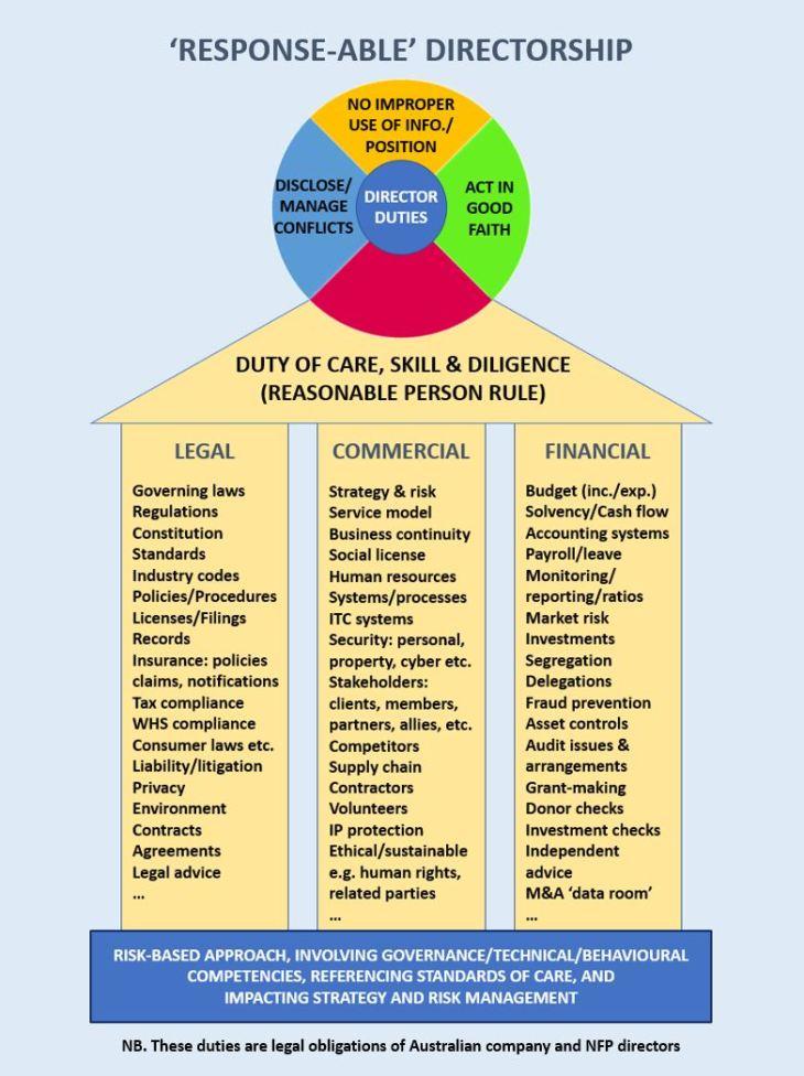 Response_able Directorship 3