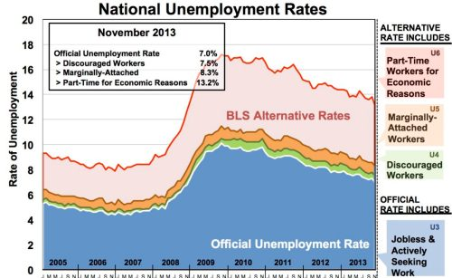 small resolution of unemployment rate area chart