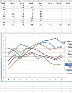 Formatdatalabels also directly labeling excel charts policy viz rh policyviz