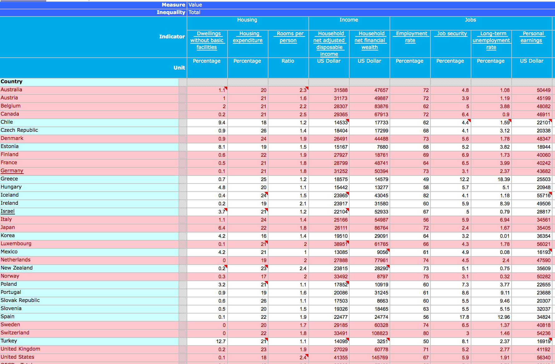 Excel S Conditional Formatting