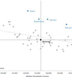 excel scatterplot with custom annotation [ 1140 x 700 Pixel ]
