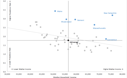 small resolution of excel scatterplot with custom annotation