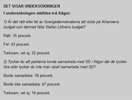 Samtiden och det sverigedemokratiska räkneexemplet