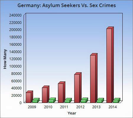 Köln, sexövergrepp och statistik