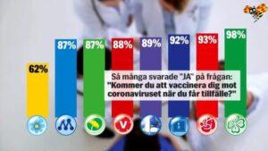 Sverigedemokraterna, konspirationsteorier och skev världsbild