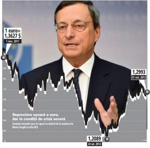 Draghi-2