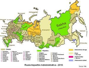 rusia-administrativa